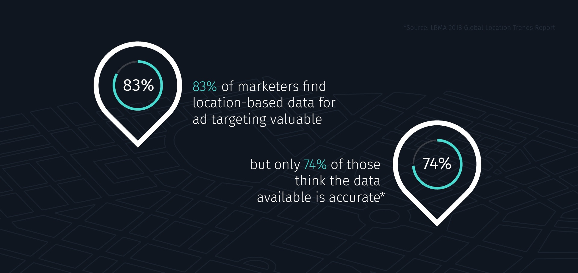 HERE - AdTech infographic